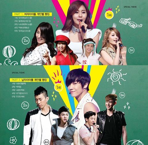 Idols with Best Swimsuit Bodies as Chosen by Inkigayo Magazine