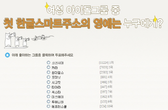 SNSD, KARA & Wonder Girls First Artists To Get Hangul Domain Name