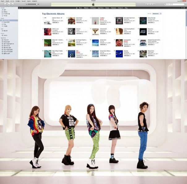 "f(x) Tops iTunes Charts In US & Canda With New Album ""Electric Shock"""