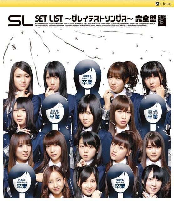 Album SET LIST ~Greatest Songs~ Kanzenban by AKB48