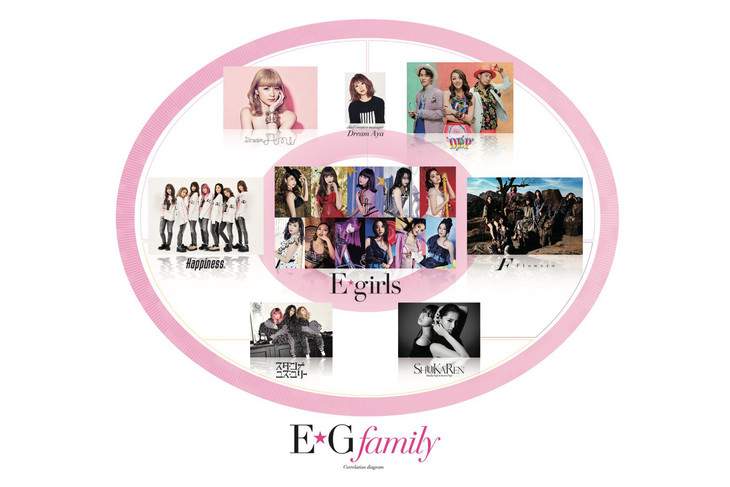 [Jpop] E-Girls Announces Huge Line Up Change + Dream Disbands